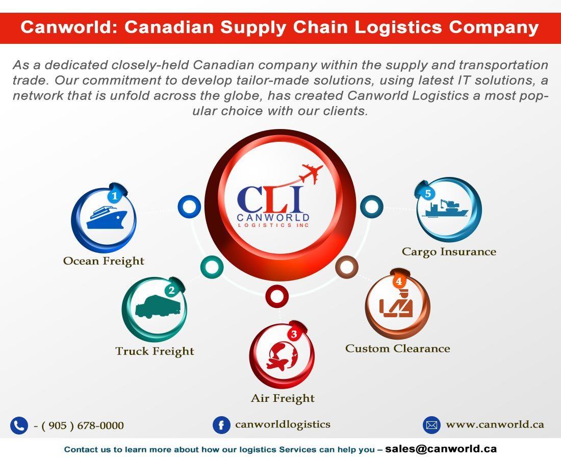 Canworld Logistics INC is the best Logistics Company in