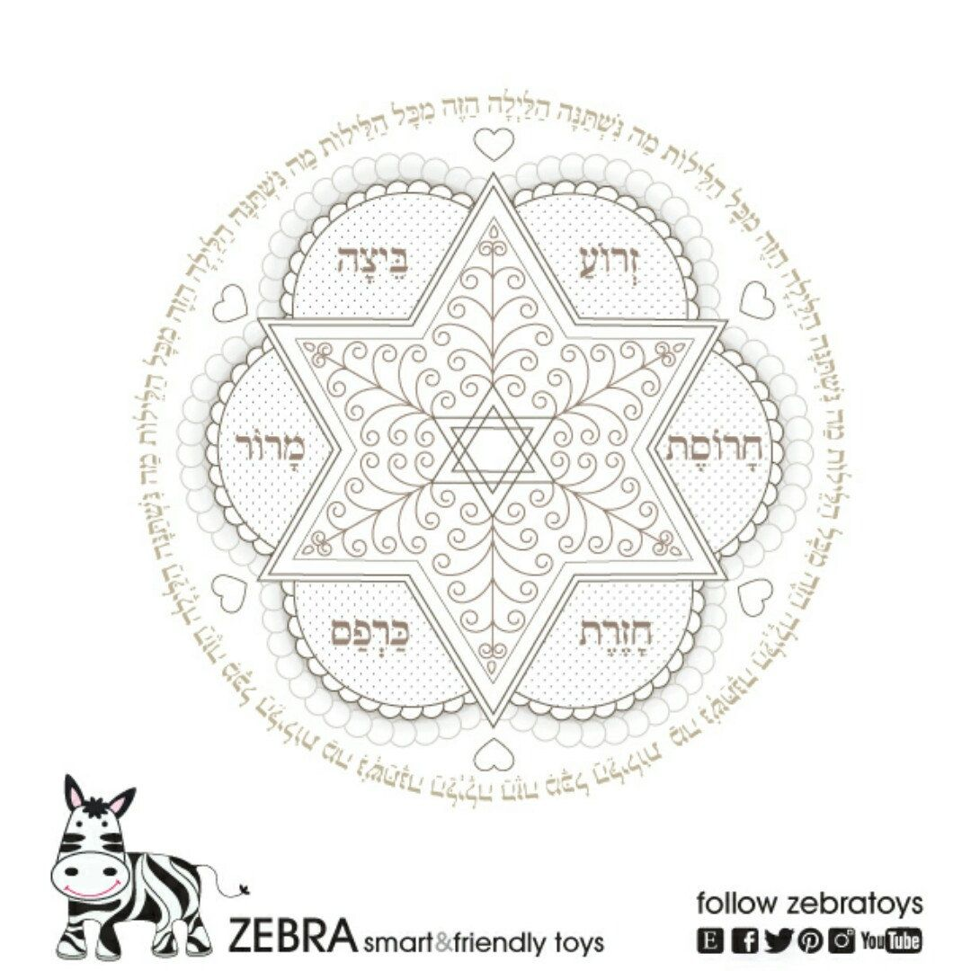 Passover Plate Template Printable Pesach Seder Plates Coloring