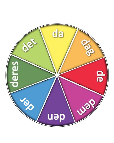 Fidget_Spinner_spilleplader_120_ord3_lj Undervisning