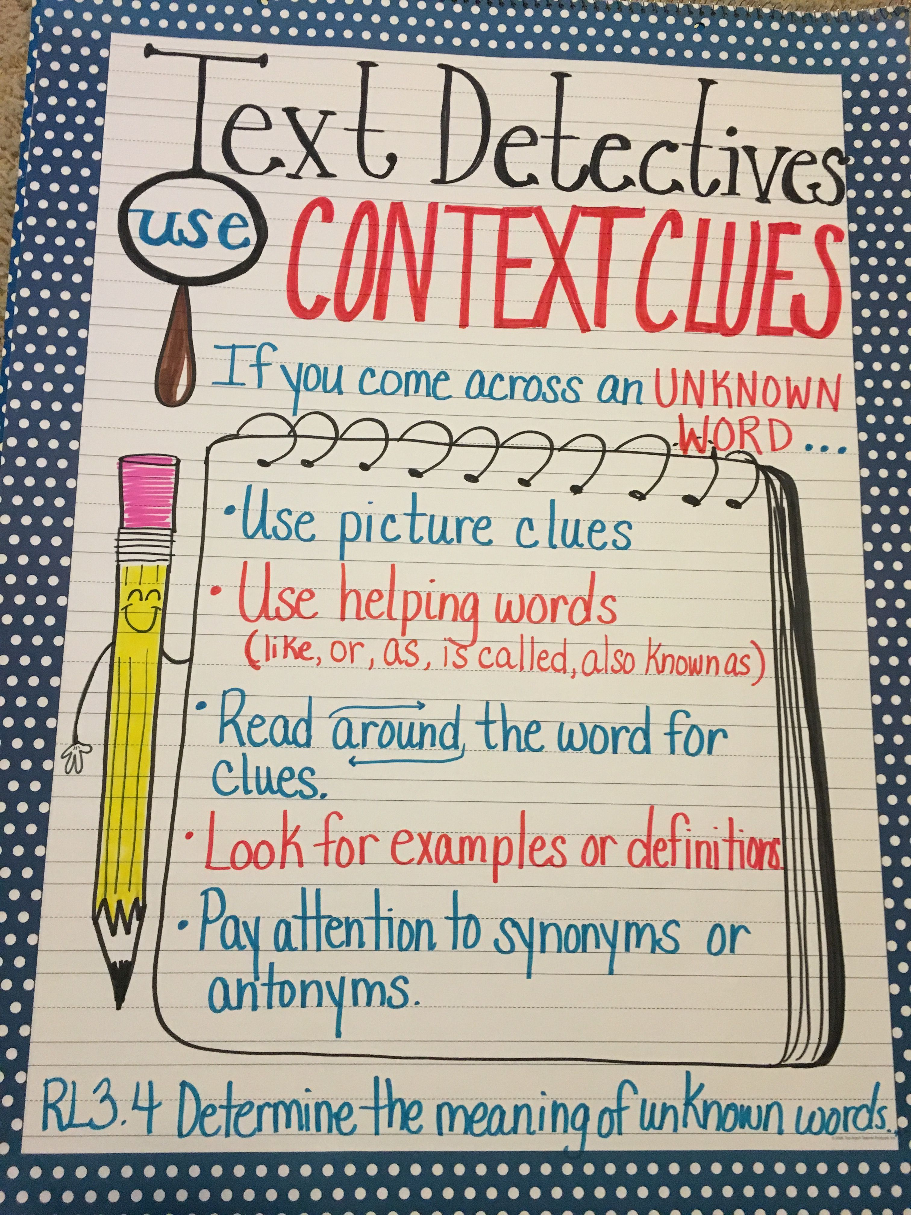Context Clues Anchor Chart With Images