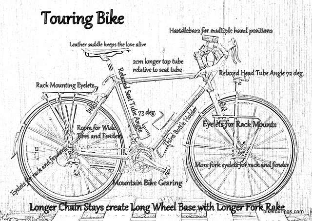 Picture of touring bike frame design geometry | Bike / Bicycle ...