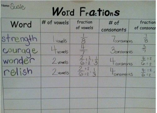 Classroom Collective Teaching Spelling Homeschool Math Spelling Words