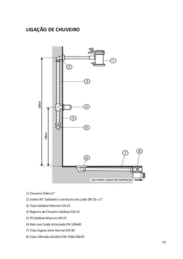 Planta De Hidraulica Chuveiro Pesquisa Google Instalacoes