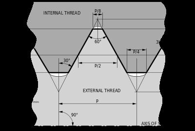 Metric Bolt Torque Spec Chart In 2020 Metric Bolt Sizes Metric Bolt Size Chart Metric