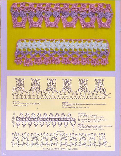 Termine el gancho Borde   crochet bordes   Pinterest   Ganchillo ...