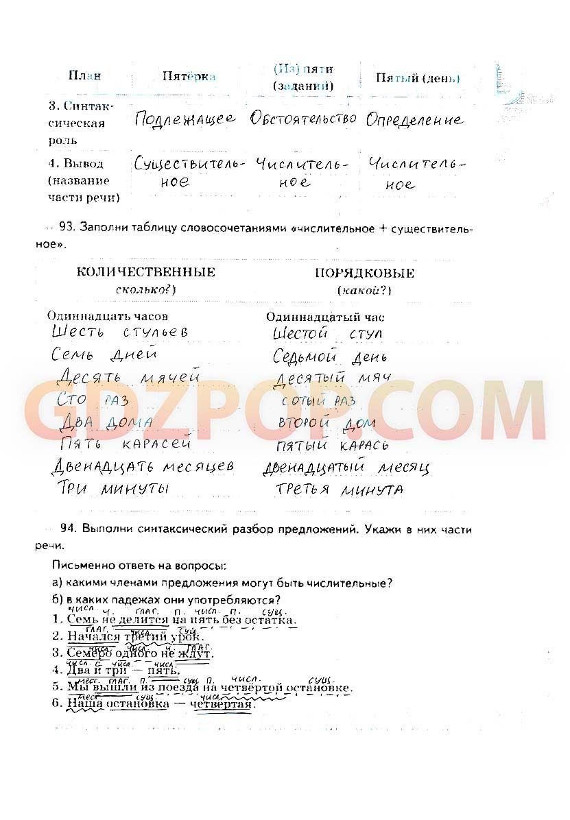 Гдз по украинскому языку 5 класс бондаренко и ярмолюк