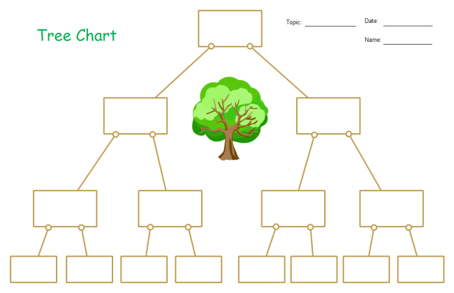 Blank Tree Chart For Students And Kids Printable Pdf Format Is