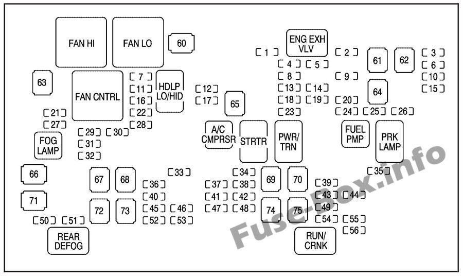 Under-hood fuse box diagram: Chevrolet Suburban (2007