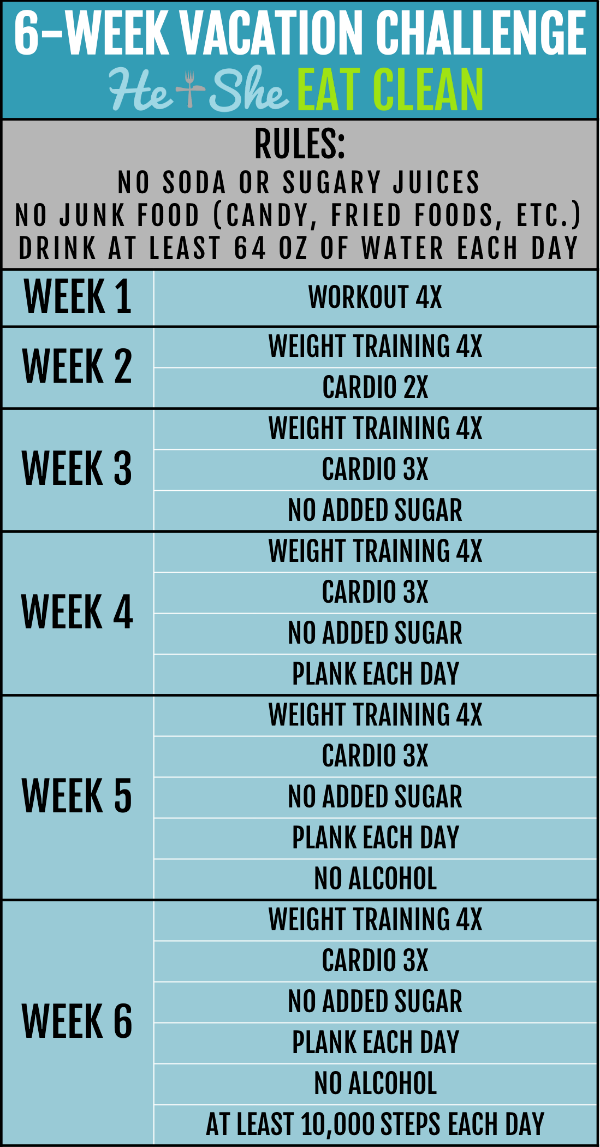 Free 6 Week Vacation Challenge Workout Challenge 6 Week Challenge 6 Week Workout Plan