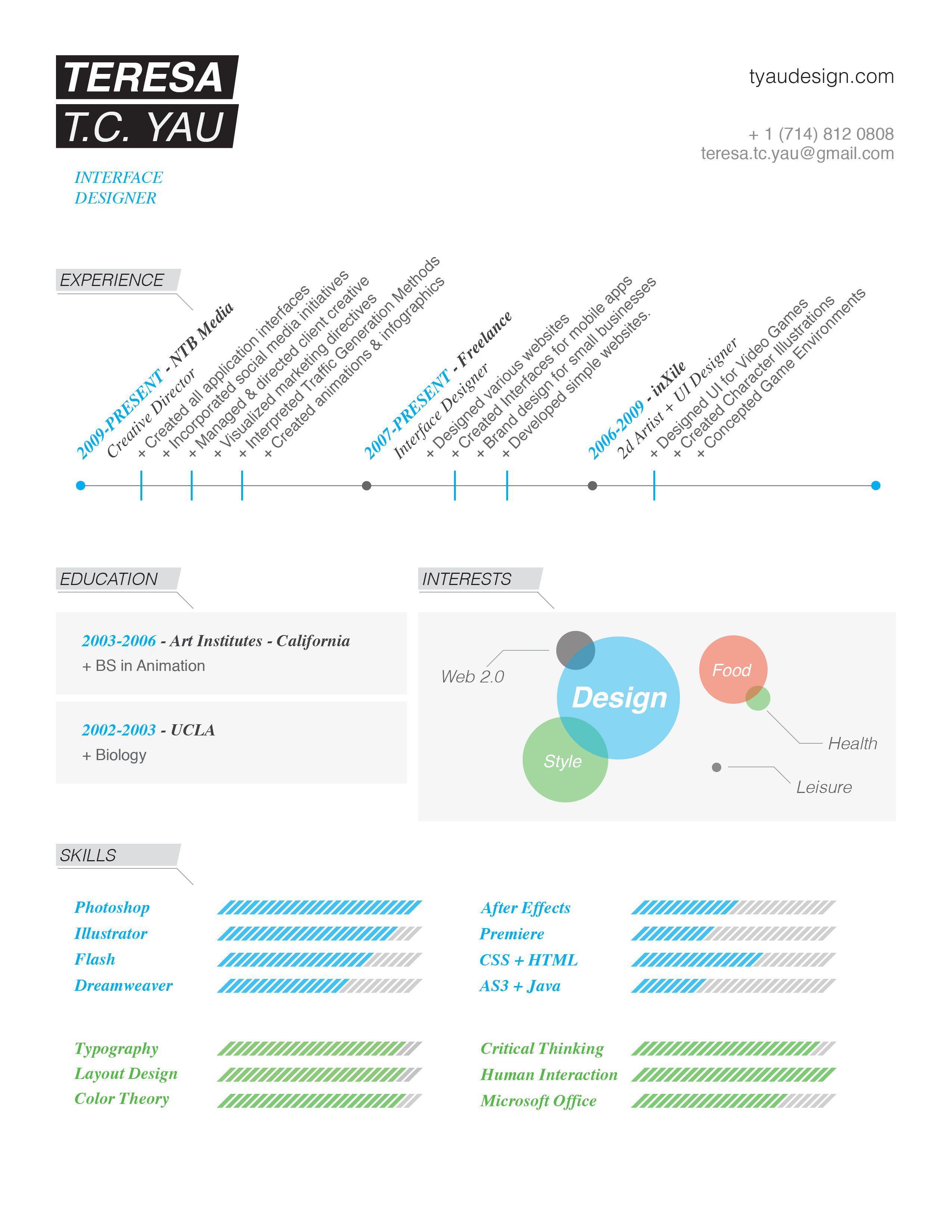 graphic design skills resume graphic designer resume objective