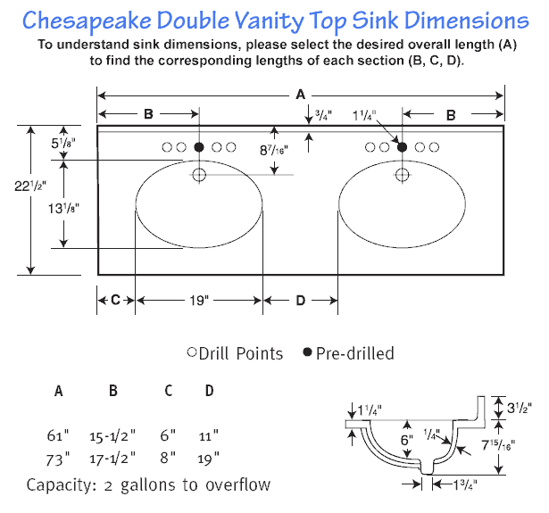 Astonishing View Detailed Chesapeake Double Sink Dimensions Design Interior Design Ideas Grebswwsoteloinfo