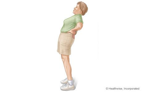 pin on lowerback pain exercises