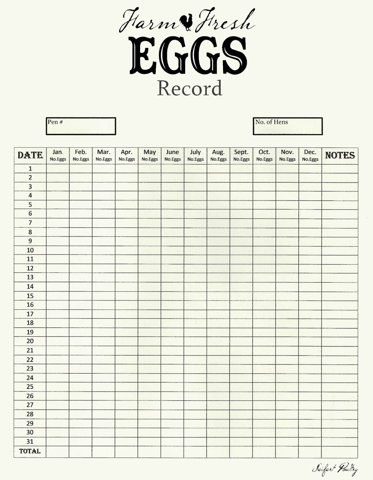 Care and incubation of hatching eggs | The Poultry Site |Chicken Hatching Chart