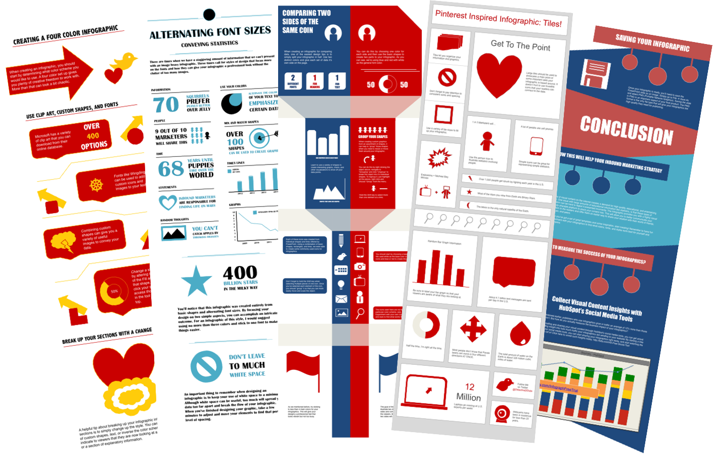 5 Infographics To Teach You How Easily Create In Point Templates