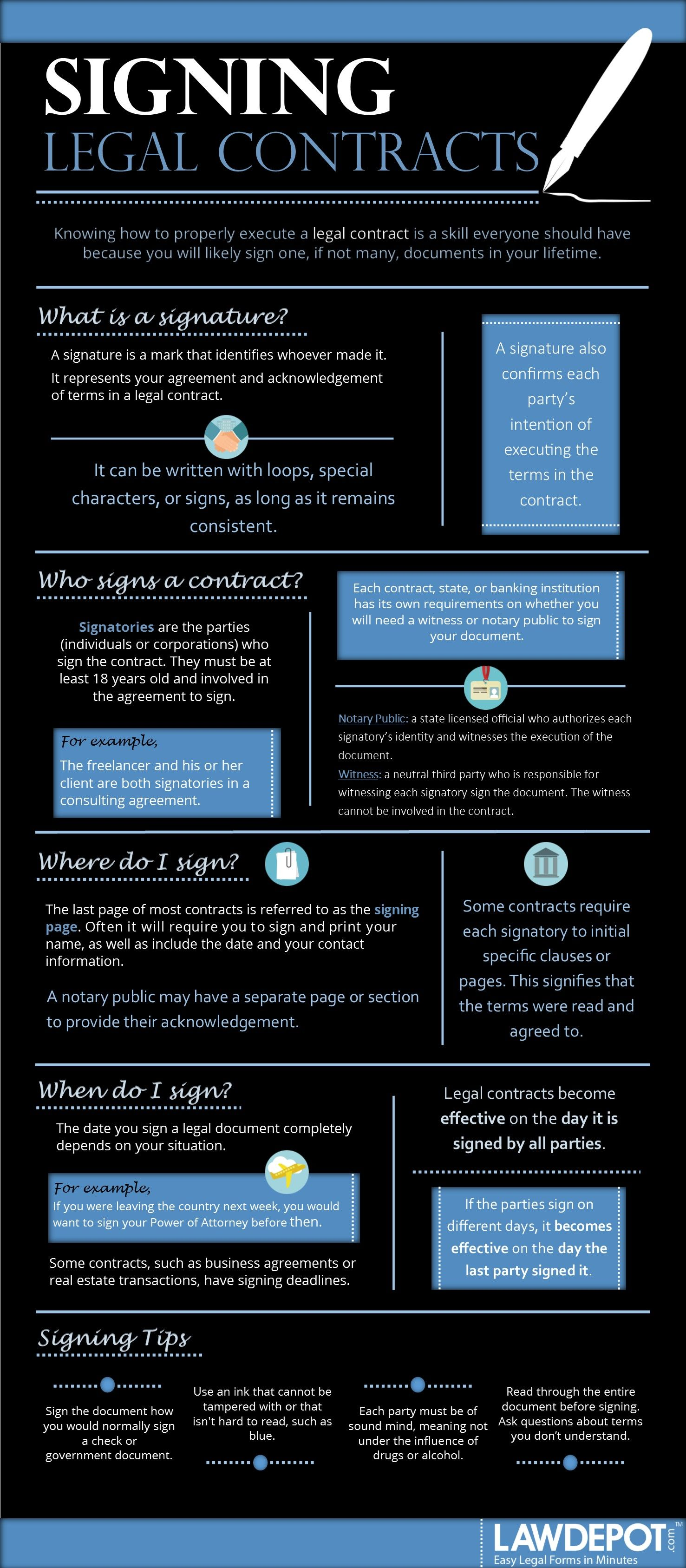 Signing Legal Contracts Infographic  Document Signing