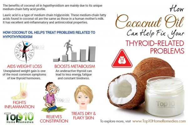 How Coconut Oil Can Help Fix Your Thyroid Related Problems Natural