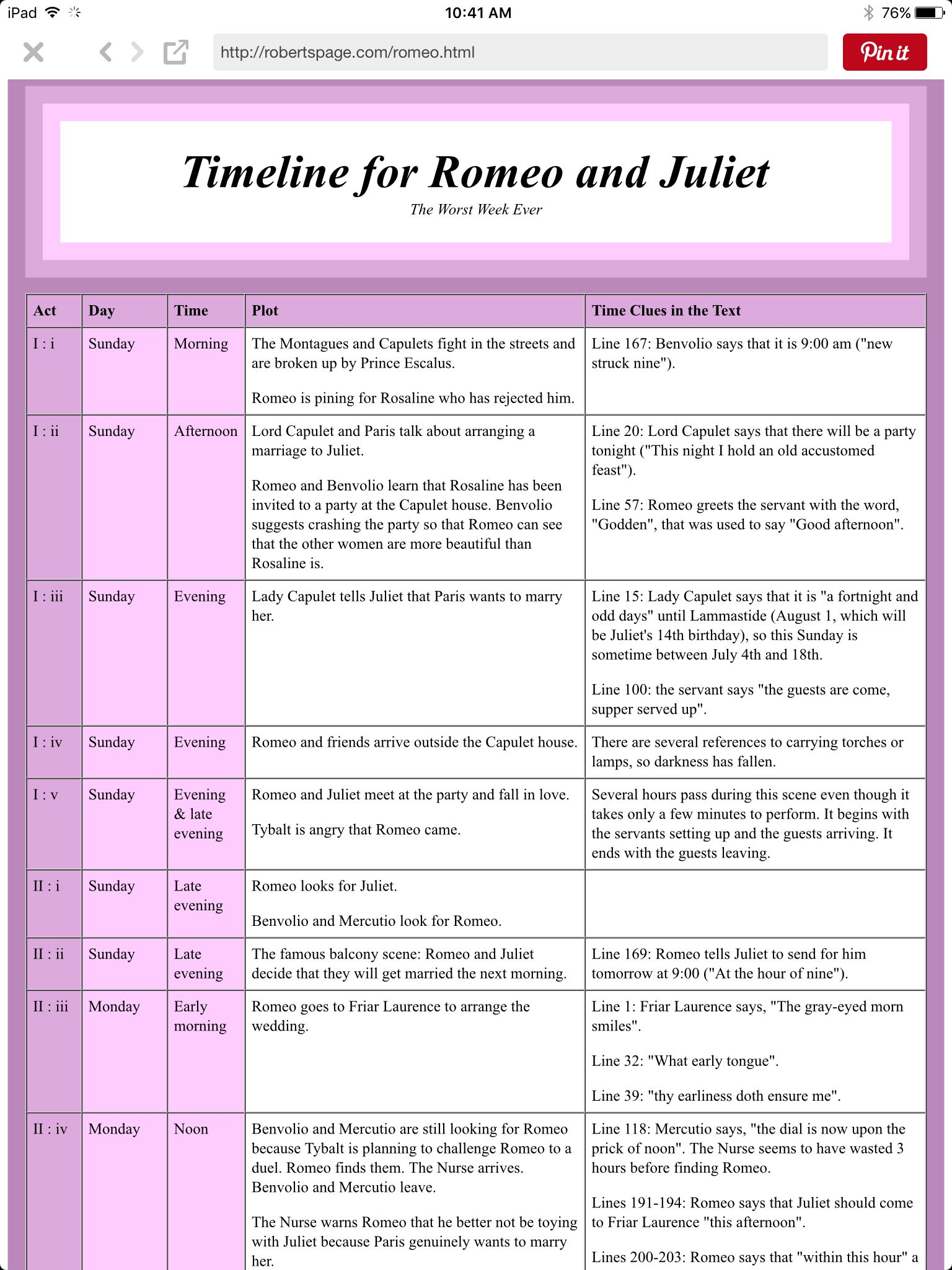 httprobertspagecomromeohtml timeline of romeo and juliet
