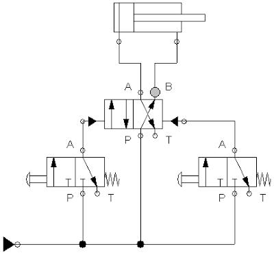 Resultado de imagen para imagenes de circuitos hidraulicos