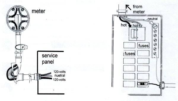 electrical wiring metal boxes