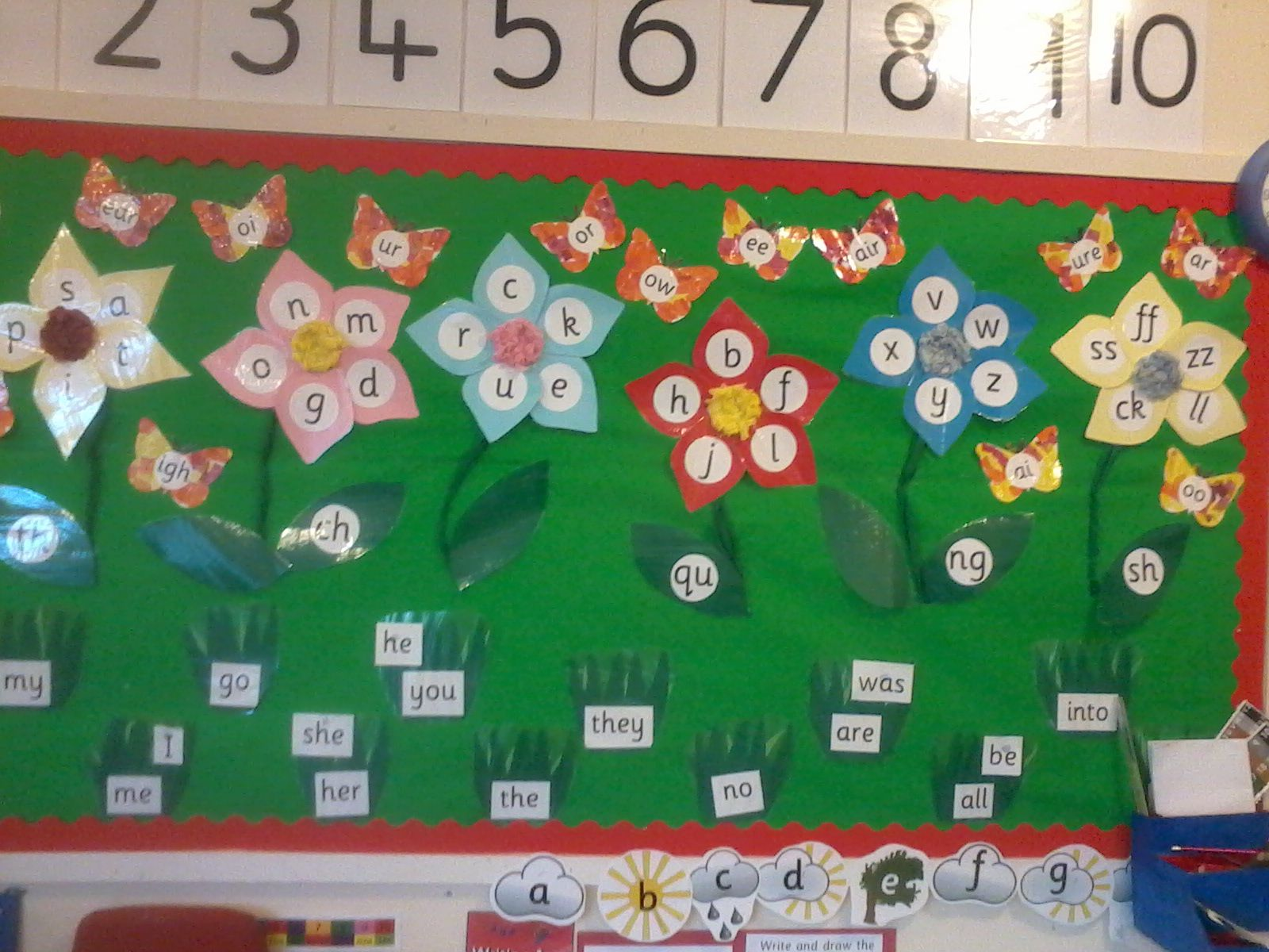 Phonics Bulletin Board