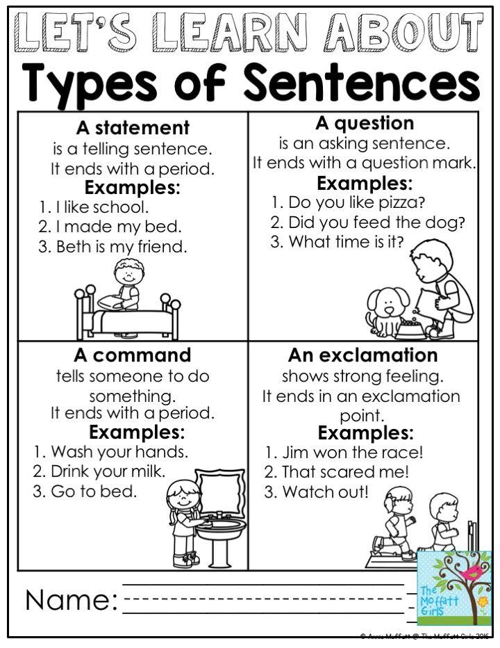 mastering grammar and language arts grammar types of sentences 2nd grade grammar grammar. Black Bedroom Furniture Sets. Home Design Ideas