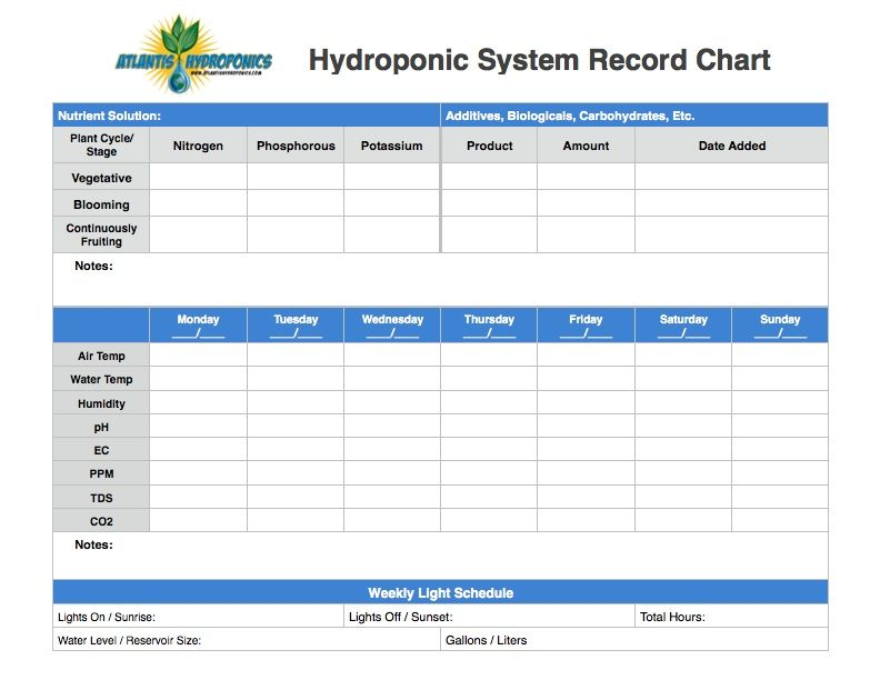 Hydroponic System Record Chart - Atlantis Hydroponics