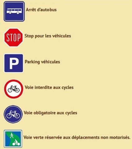 La Route Vocabulaire Signalisation Routiere Securite Routiere Securite Routiere Prevention Routiere Education Routiere