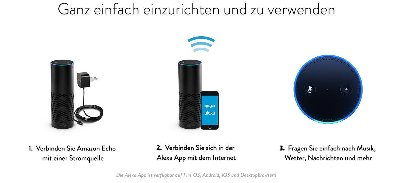 Amazon Echo Mit Stereoanlage Verbinden