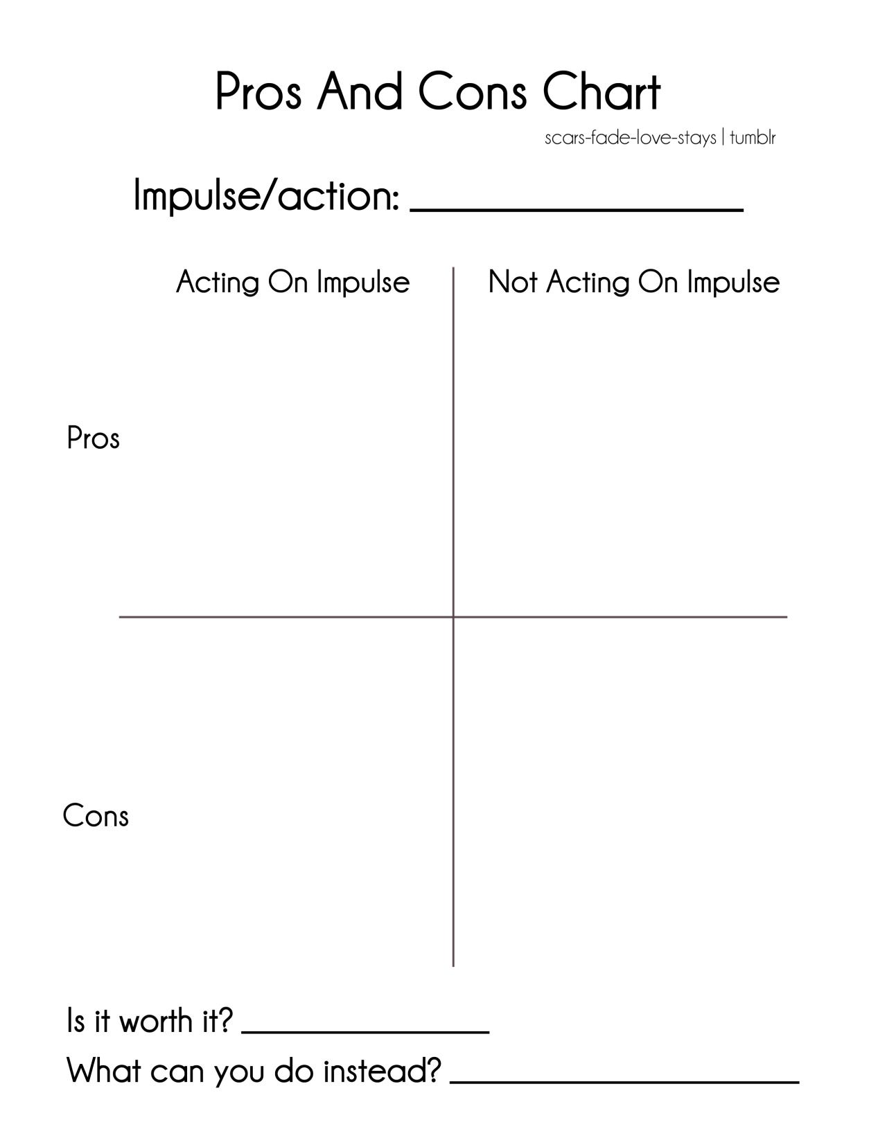 Pros And Cons Of Impulsive Actions