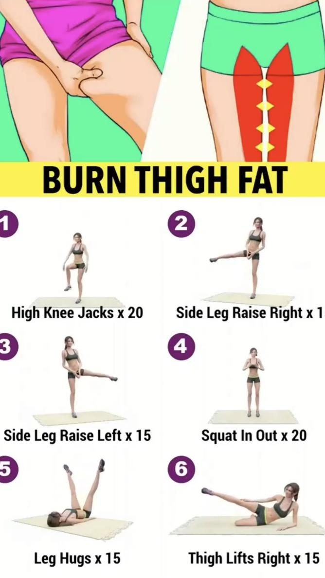 Thigh Fat Burning Workout | Leg Workout | Fitness Tips | Lower Body Workout