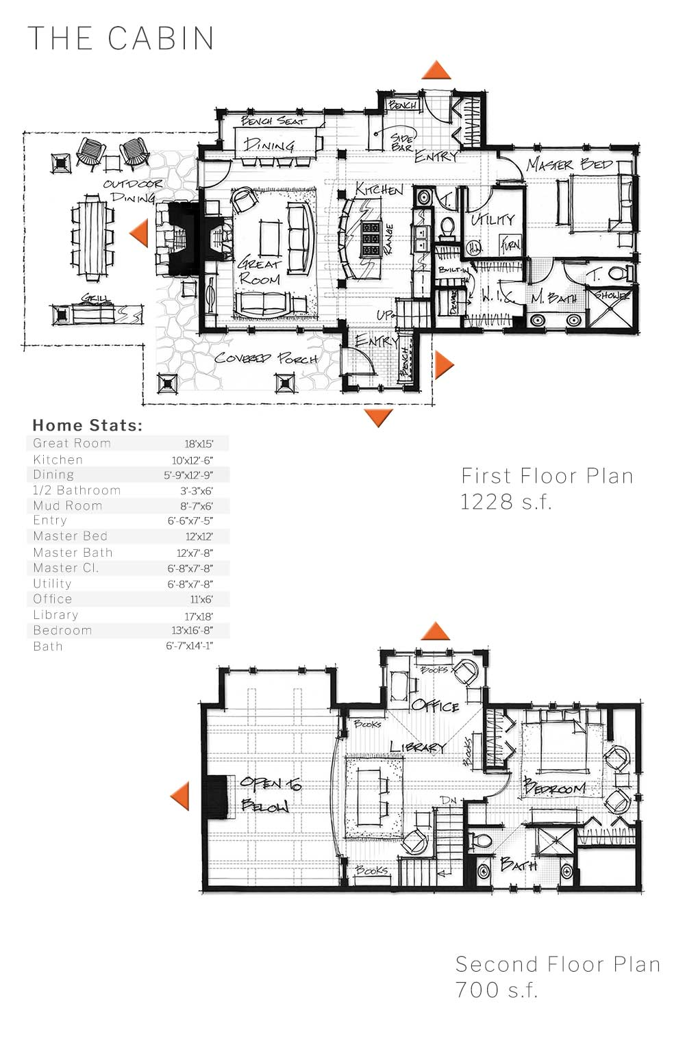 Cabin In 2020 Timber Frame Cabin Plans Timber Frame Homes Craftsman Style House Plans