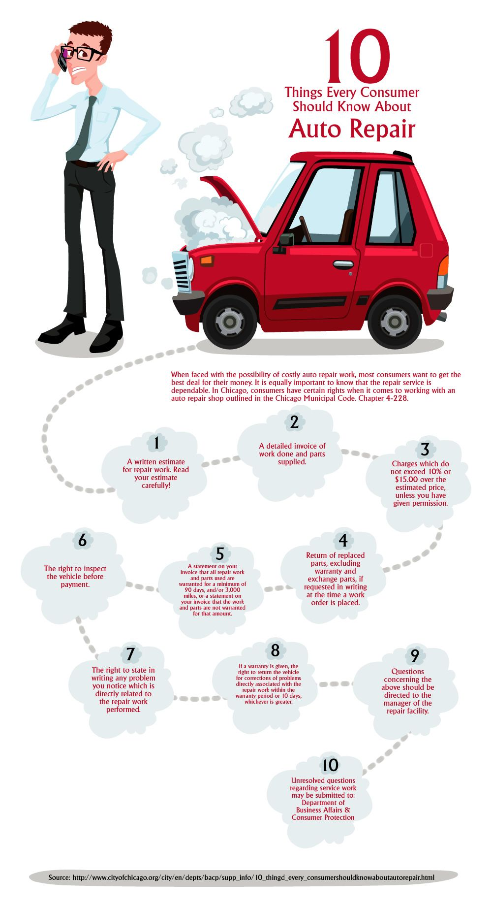 how much to fix a dent in a car uk