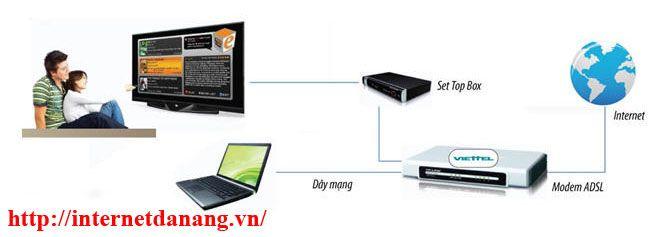 Truyền Hinh Cap Viettel Tại đa Nẵng Lắp đặt Internet Cmc Tại đa Nẵng Internet đong Trung Hạ Thảo Tai
