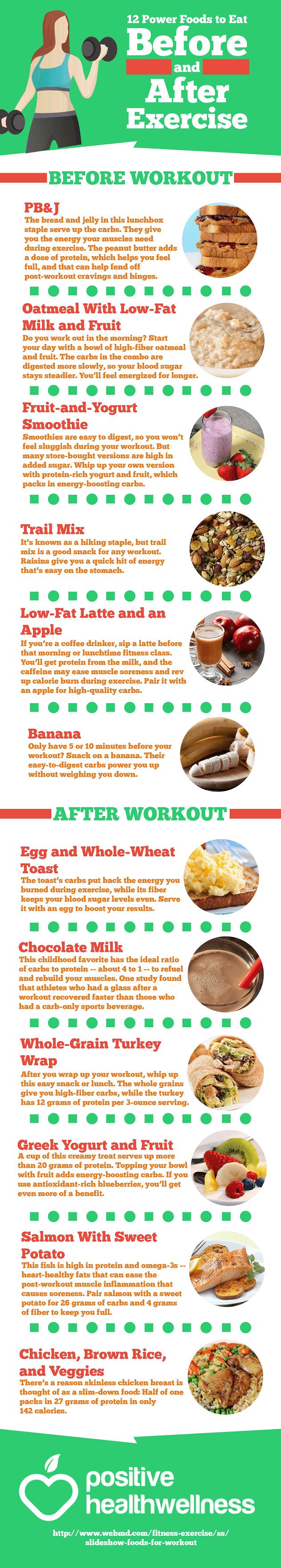 Weight loss quick pills
