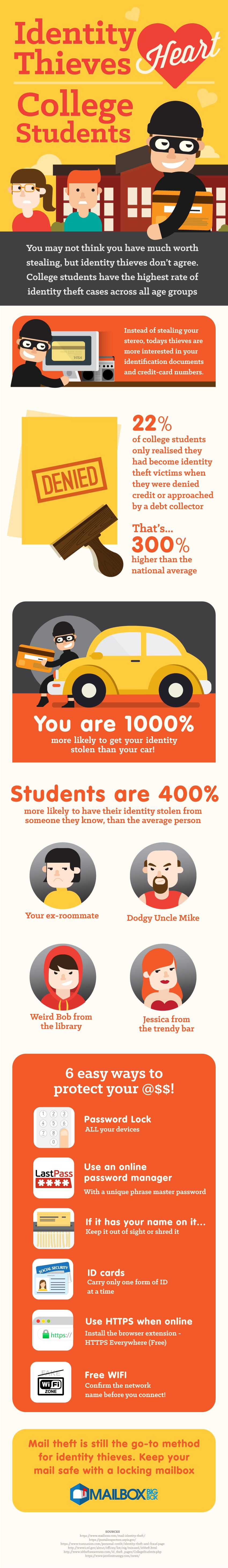Identity Thieves Heart College Students