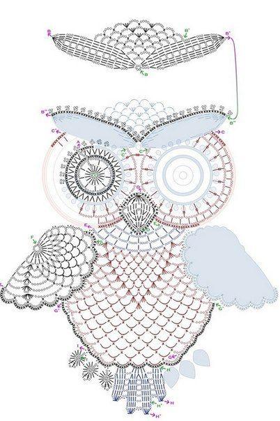 Mis Pasatiempos Amo el Crochet: El esquema de ganchillo que hace ...