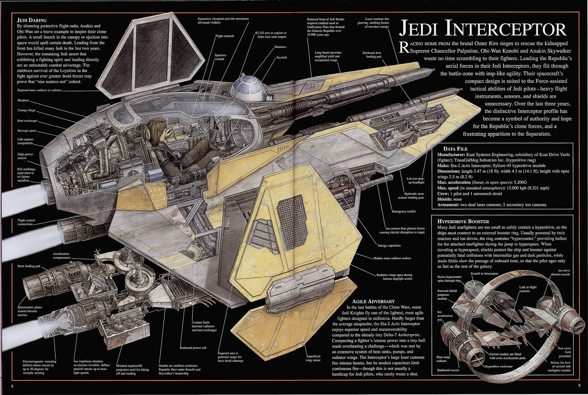 eta 2 actis class jedi interceptor from incredible cross sections
