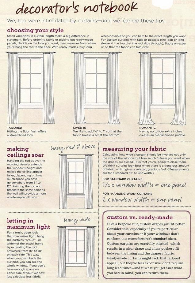 Window Curtain Dimensions For Length And Hang Height