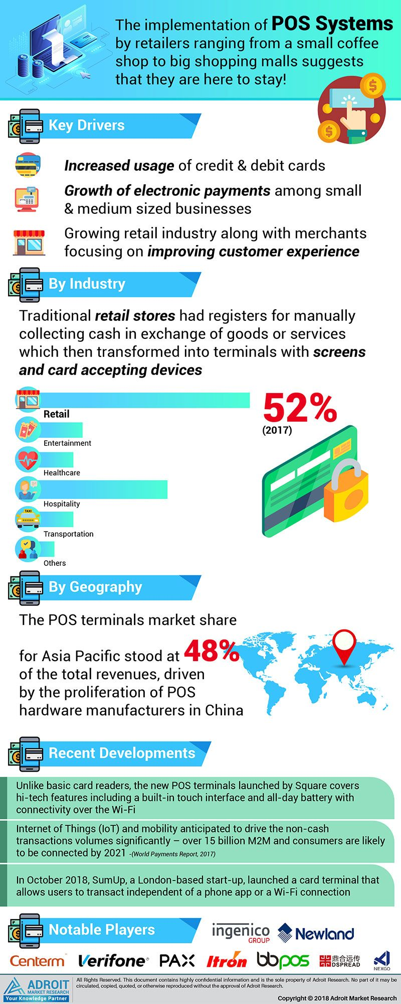 Asian Stock Markets Live Update Point Of Sale Pos Terminals Market To Reach Usd 28 Billion