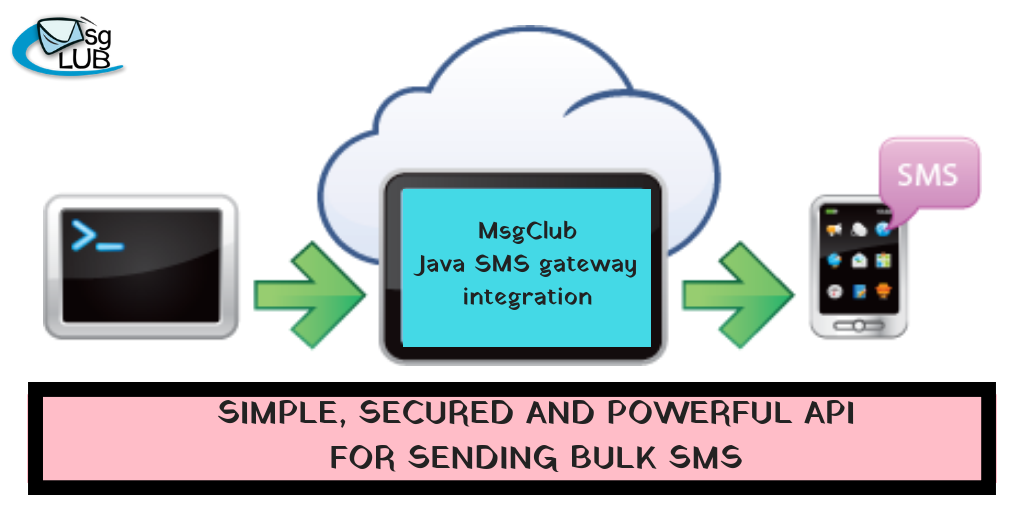 MsgClub is one of the most renowned and reliable SMS API
