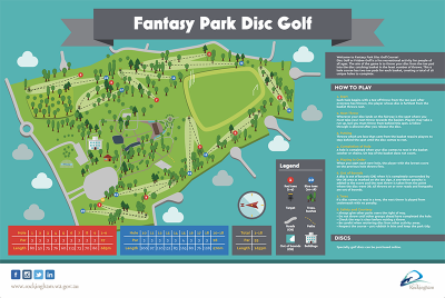 Fantasy Park Disc Golf Waikiki Rockingham Disc Golf
