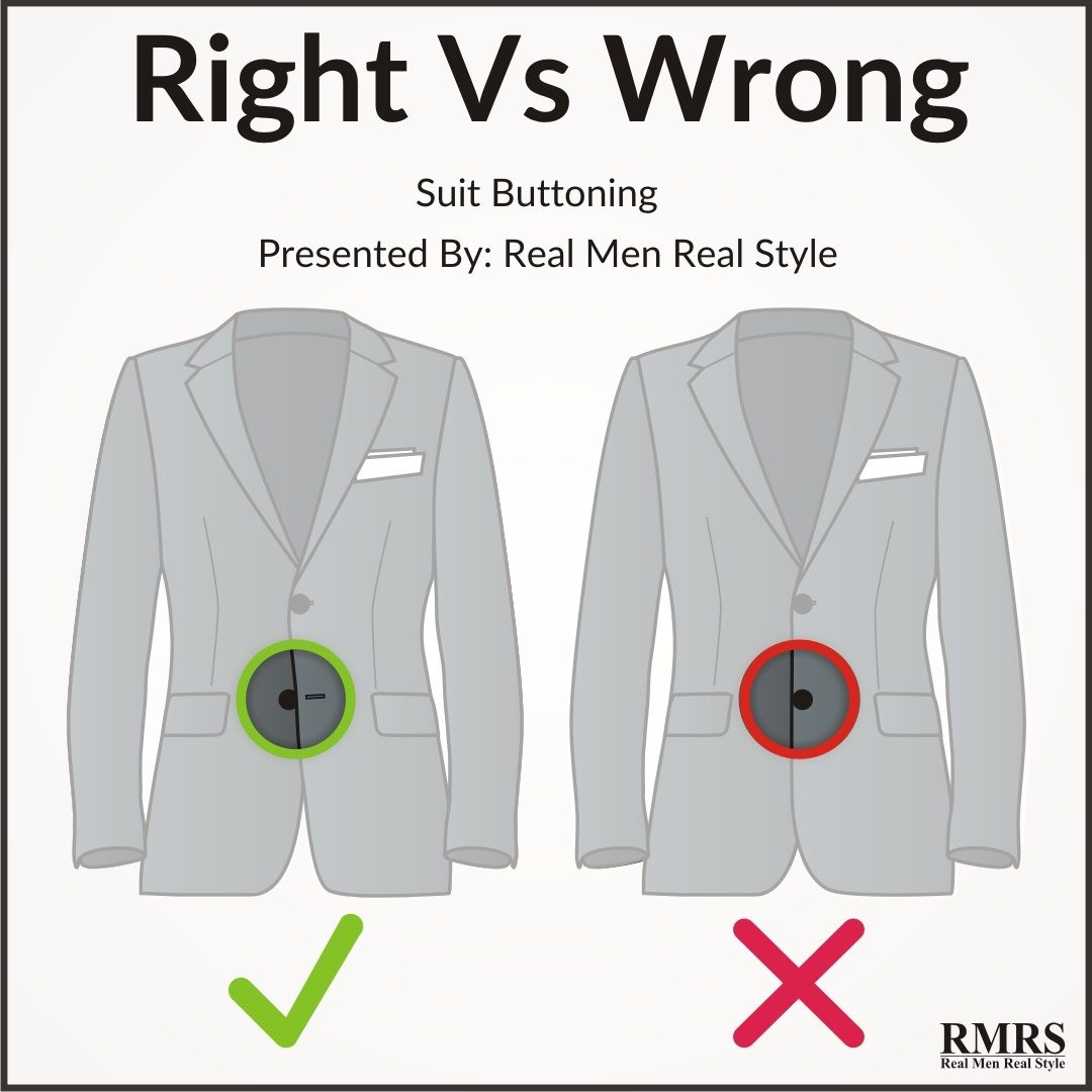 Top 5 Style Mistakes To Avoid | Men's Fashion Faux Pas – Costumes and clothes
