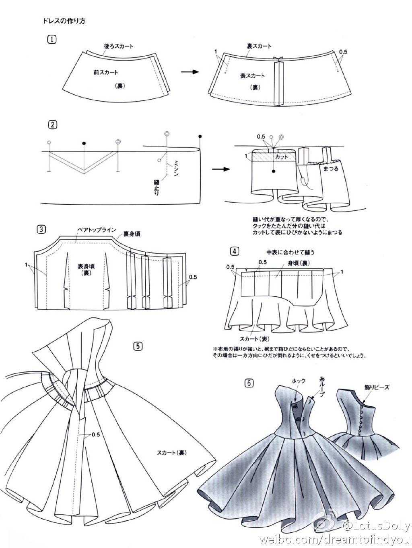 文章-【转载】抹胸礼服裙制作教程 | 半次元-ACG同好社群 | patter ...