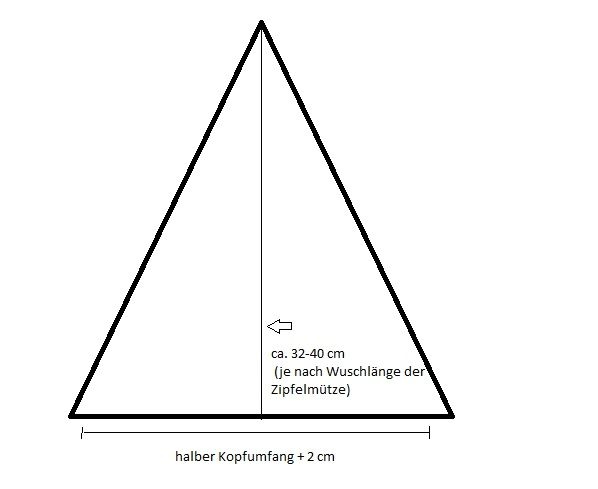 Anleitung Zipfelmütze | Zukünftige Näh-Projekte | Pinterest | Nähen ...