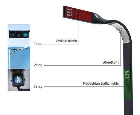 Modern Street Light Traffic Light Smart Traffic Lights Street Light Design
