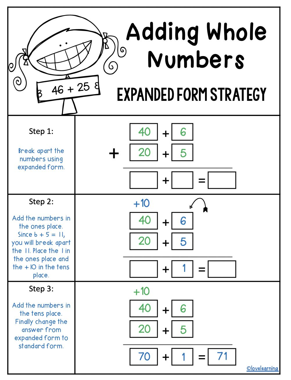 2 Digit Addition Using the Expanded Form Strategy   Addition words [ 1308 x 1002 Pixel ]