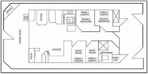 Diy Houseboat Plans Building Your Own Houseboat Boat Plans