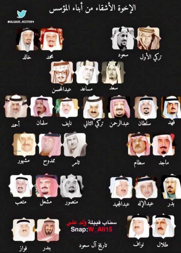 Reis Da Arabia Saudita In 2020 Saudi Arabia Culture National Day Saudi Ksa Saudi Arabia