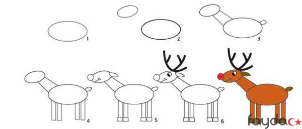 Kolay Geyik Resmi Cizim Teknigi Faydaca Com Cizim Sanat Dersleri Drawing Lessons