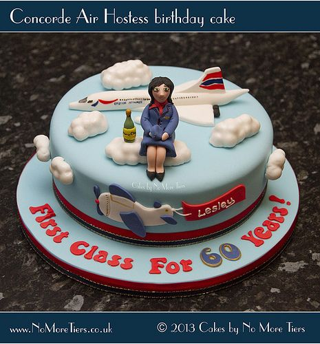 Pin By Cake Decorating Courses Online On Birthday Cake